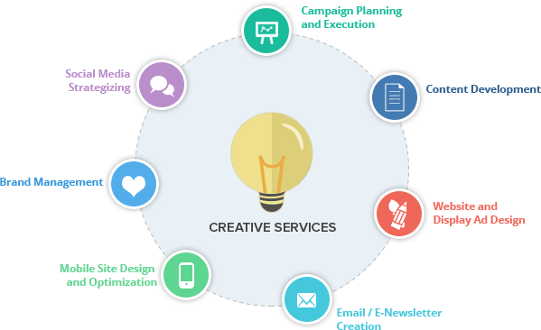 design_&_development